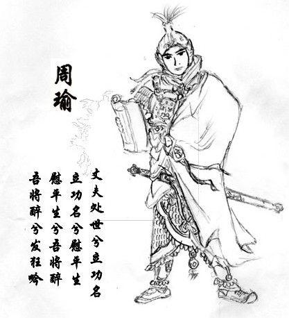 周瑜简笔画