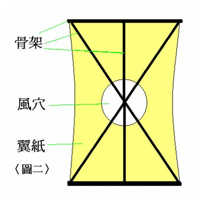 风筝框架设计图