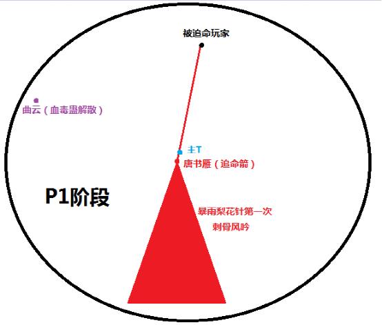 唐书雁P1.png