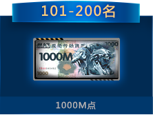 101-200名
