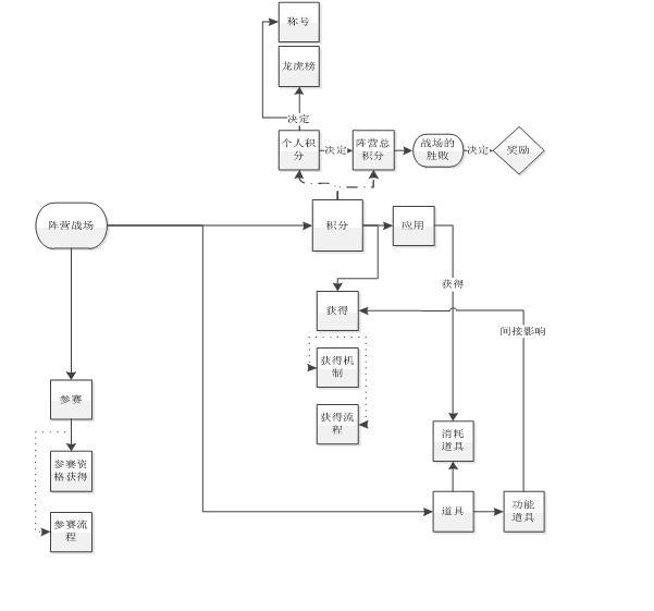 电路 电路图 电子 设计 素材 原理图 601_561